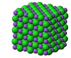 Kristal Örgü Yapısı